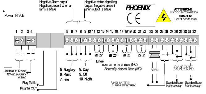 Schema Collegamento Antifurto Filare : Phoenix antifurto filo radio mhz pegaso i