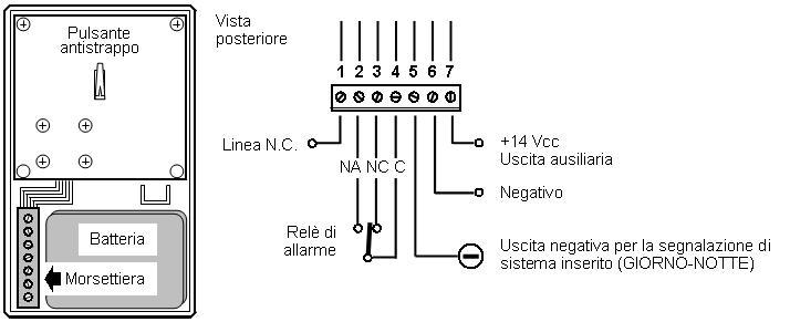 Schema Elettrico Motore Per Serrande : Telelink antifurto radio mhz pegaso i sicurezza