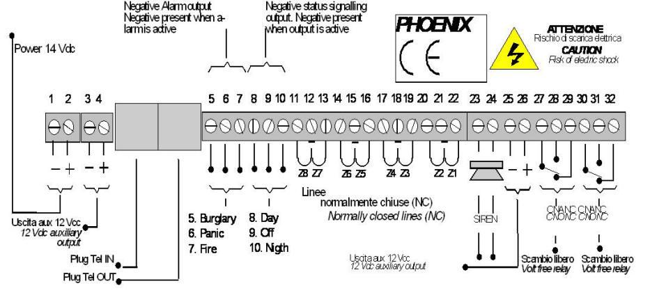 Schema Elettrico Hm : Schema impianto elettrico hm tracking