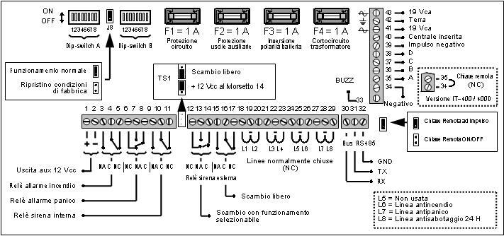 Schema Collegamento Open Collector : St itq it centrale zone isecurity chiavi contatti