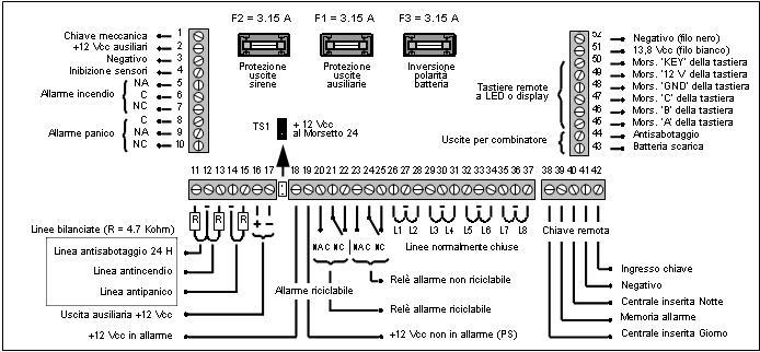 Schemi Elettrici Barriera Infrarossi : St vsv centrale vision zone isecurity chiavi contatti