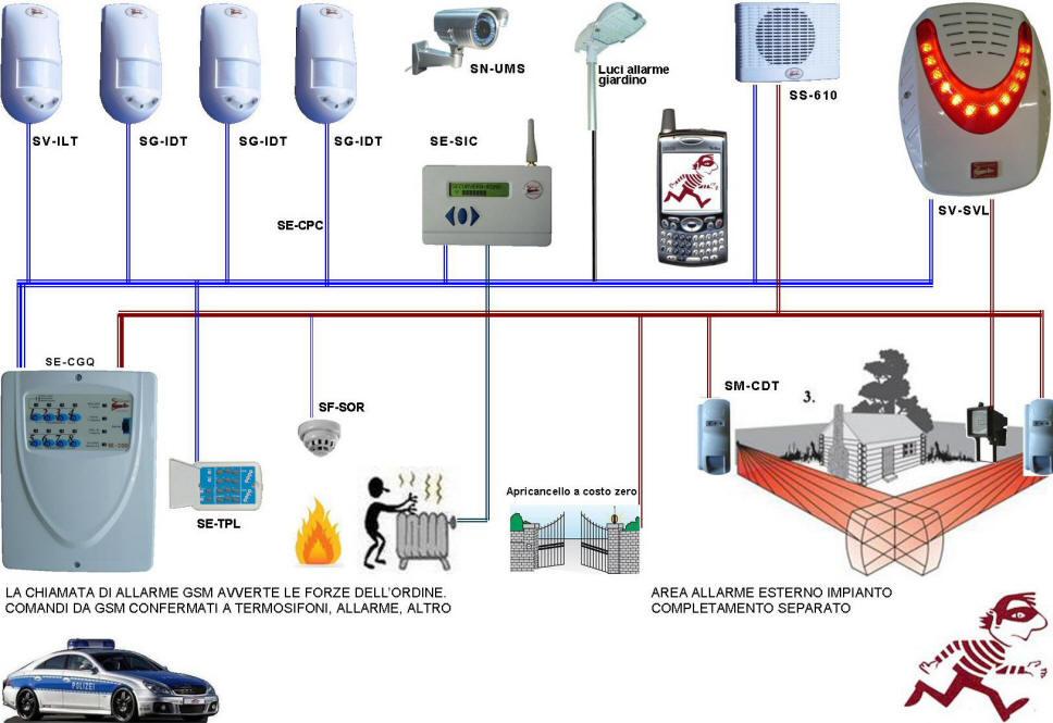 Se cgo centrale antifurto charlie 8 zone filo chiavi contatti infrarossi sirene allarmesatellitare - Schema impianto allarme casa ...