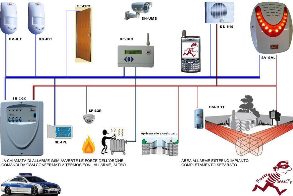 Impianto Antifurto Telegestito Charlye 4 Zone Securvera