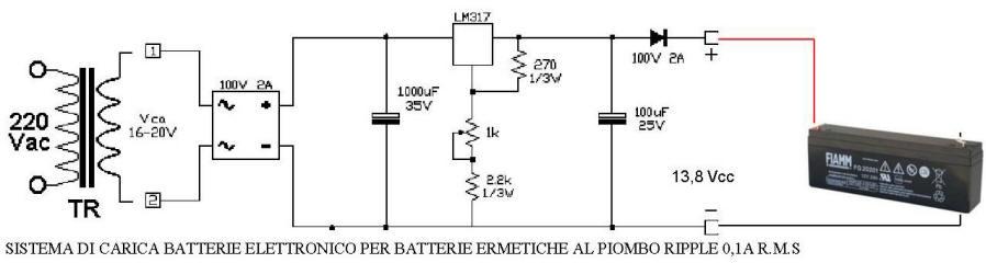 Sistema di Carica Batterie Pb Securvera