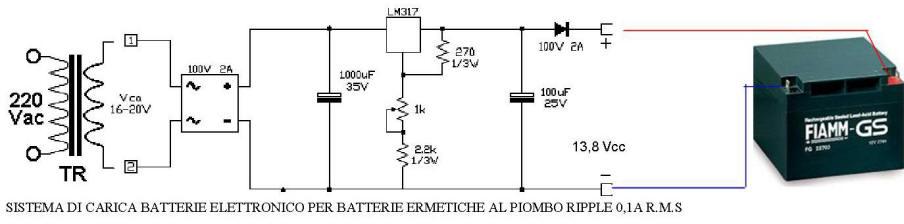Sistema di Carica Batterie Pb 12 V. 26 Ah Securvera