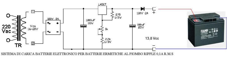 Sistema di Carica Batterie Pb 12 V. 42 Ah Securvera