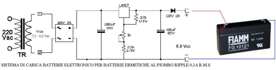 Esempio di Carica Batterie al Pb Ermetiche Fiamm