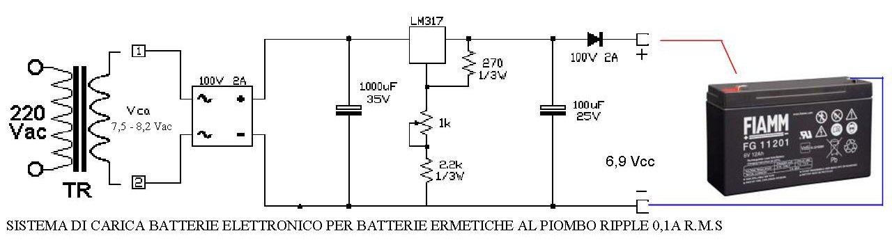 Esempio di Carica Batterie Pb Elettronico Securvera