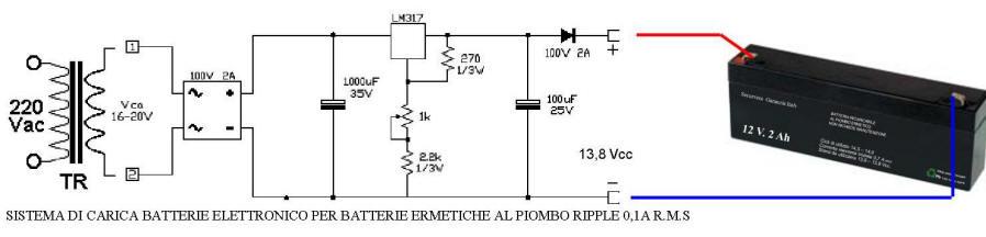 Esempio di un sistema di Carica Batterie al Piombo