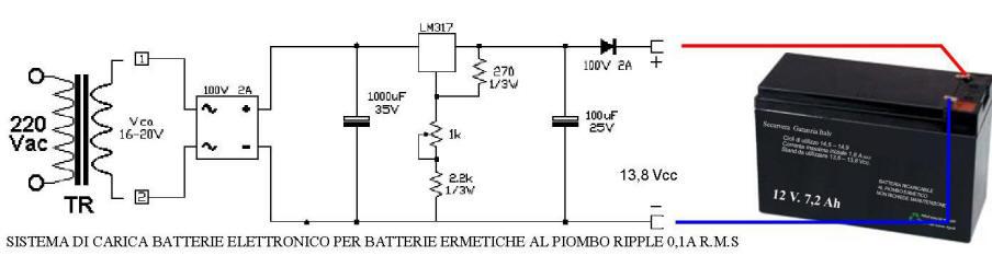 Sistema di Carica Batterie Elettronico Securvera