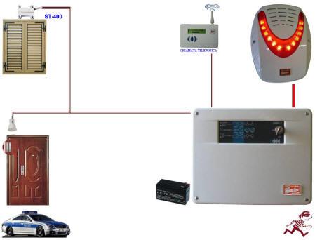 Impianto Allarme Contatto Magn. ST-400 Securvera