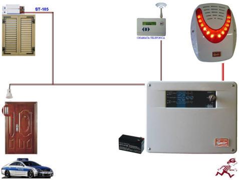 Antifurto Perimetrico Contatto Magnetico ST-405 Securvera