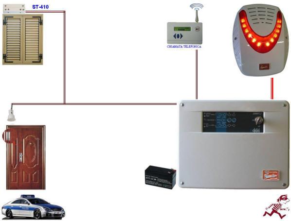 Contatto Magnetico Antifurto Finestra Securvera