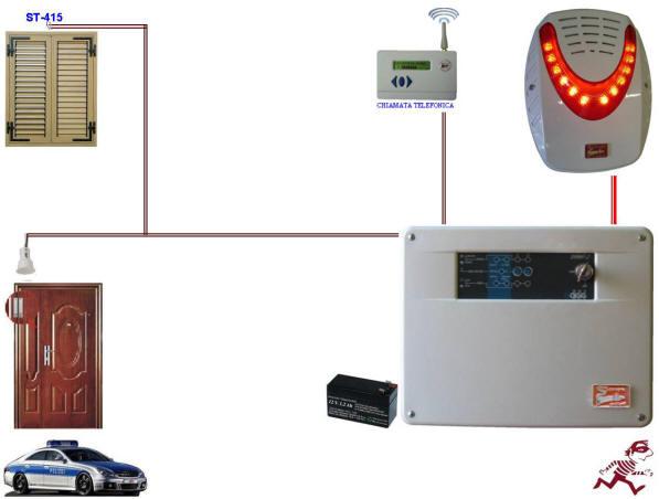 ST-415 Contatto Magnetici Sigaretta Allarme Finestra