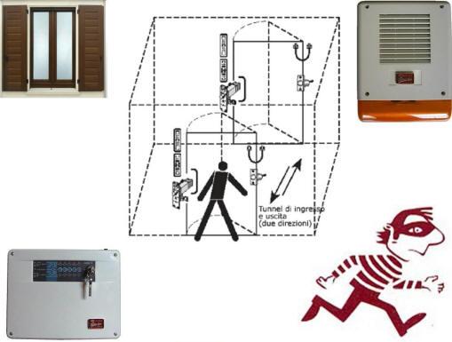 Contatto Magnetico Porte Interbloccate Securvera