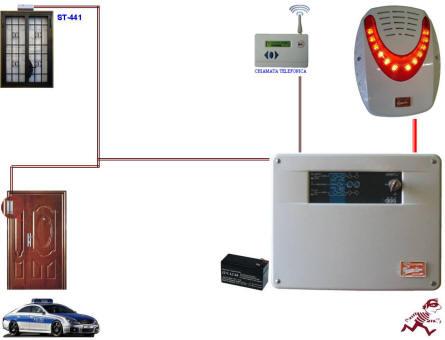 Sensore Vibrazione Cancello Finestra Allarme Securvera