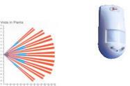 SG-IDT Doppia Tecnologia Sensore Allarme Interno