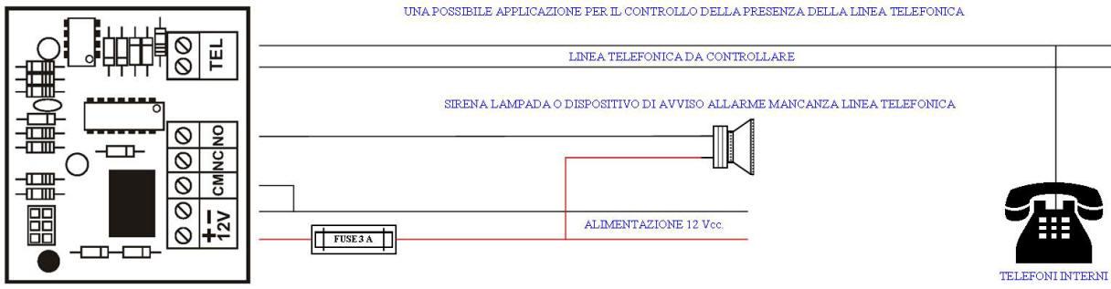 Controllo Presenza Linea Telefonica Allarme Securvera