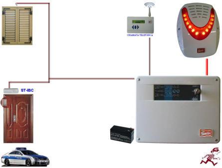 AED-0001 Sensore Scasso Impatto Bianco Allarme Securvera