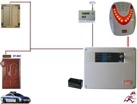 AED-0002 Sensore Impatto Marrone Allarme Securvera