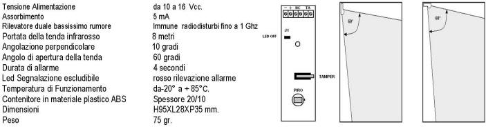 SH-SLI Sensore Infrarosso Esterno Balcone Securvera