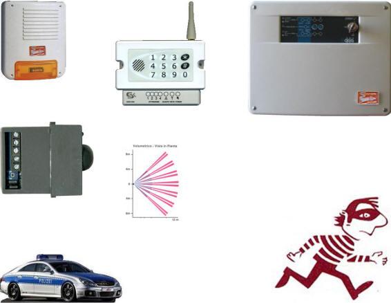 Sensore Incasso Compatibile Living Internat Securvera