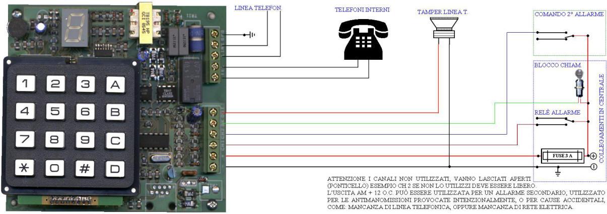 Schema Combinatore Telefonico Allarme Securvera