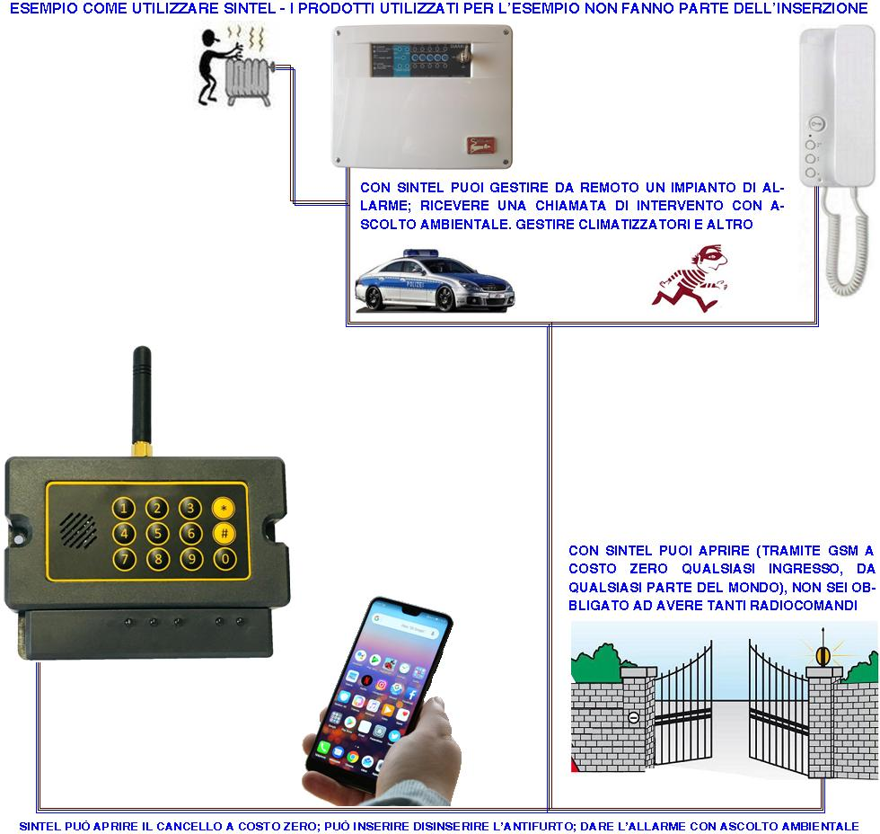 Sintel Combinatore Telefonico GSM