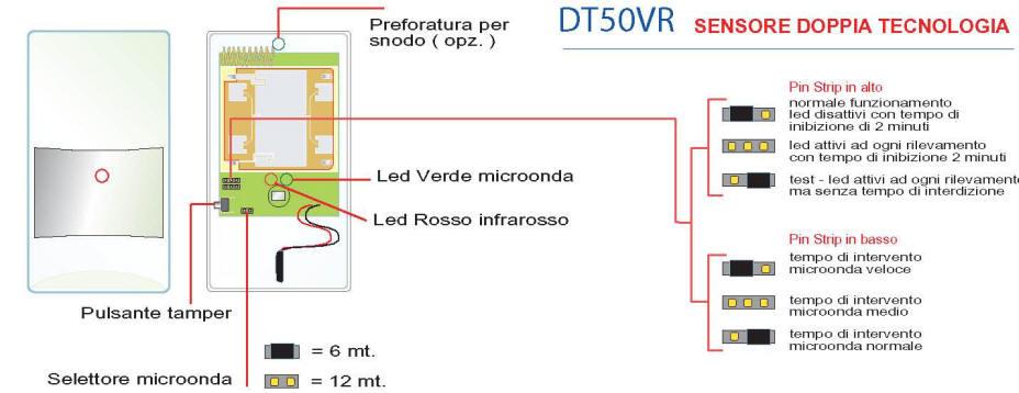 Schema Collegamento Lampada Con Sensore Di Movimento : Doppia tecnologia ss dtr radio sydra antifurto senza