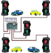 Impianto Semaforico 5 Semafori Automatici Securvera