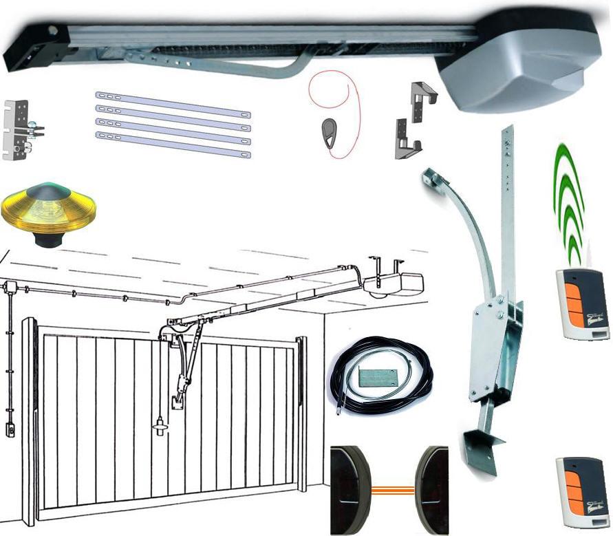 Basculante Kit Automatismo da Soffitto Elettrico 70 Kg. 220 V. Sblocco Serratura  eBay