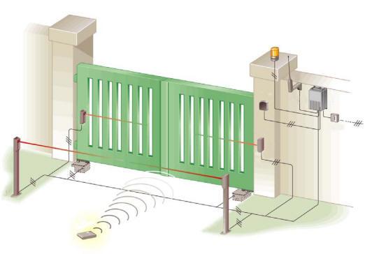 Schema Elettrico Cancello A Due Ante : Sv cfu casse di fondazione per motori interrati