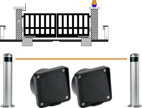 Schema Elettrico Per Cancello Automatico : Coppia di fotocellule da incasso compatibili cancello faac