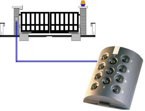 Esempio di Una Applicazione della Tastiera