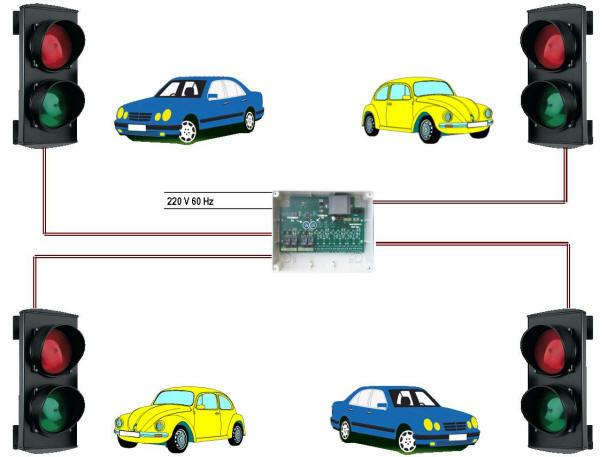 Impianto 4 Semafori Automatici Sequenziali Securvera