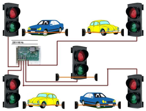 Impianto Semaforico 5 Semafori Ciclici Automatici Sbeco