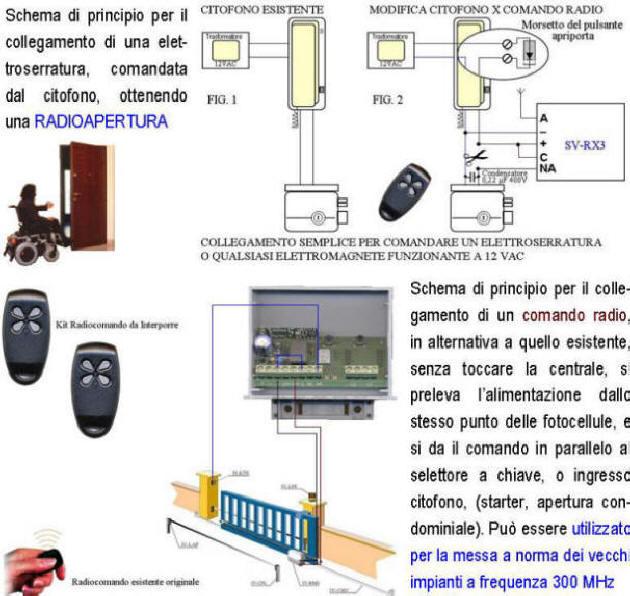 Apriporta Radio Ricevente Automatismi Securvera