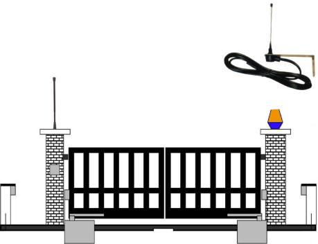 Antenna Securvera Modi Applicativi