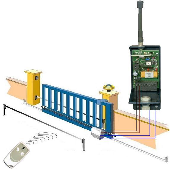 TX Multi 2-4 Radiocomando Rolling Code Securvera
