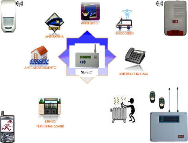 Radioswitch contatto radio allarme tapparelle antifurto - Sensori allarme alle finestre ...