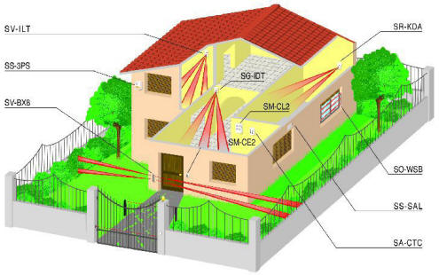 Basco kit antifurto fai da te allarmesatellitare sicuri o rimborsati - Schema impianto allarme casa ...
