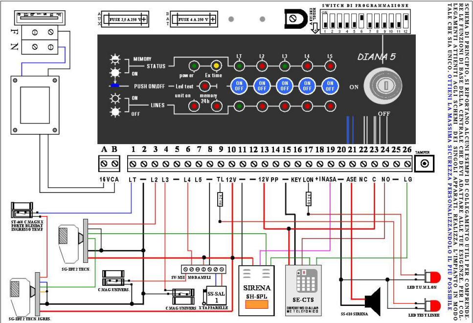 Centrale antifurto casa diana 5 zone 4 1 temp securvera impianto d 39 allarme filo ebay - Schema impianto allarme casa ...