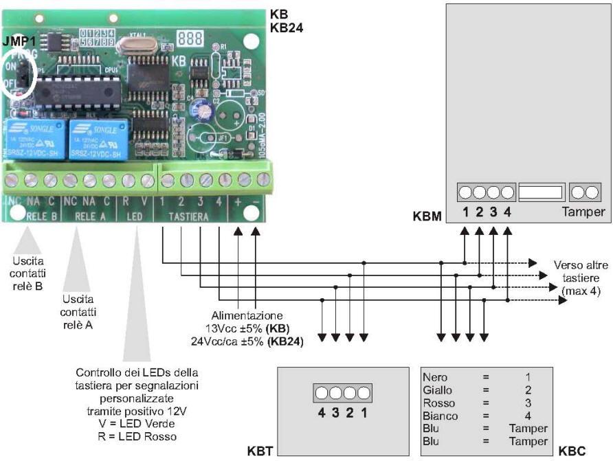 Schema Elettrico Selettore A Chiave : Selettore numerico mod ricambio elaboratore sl ebs