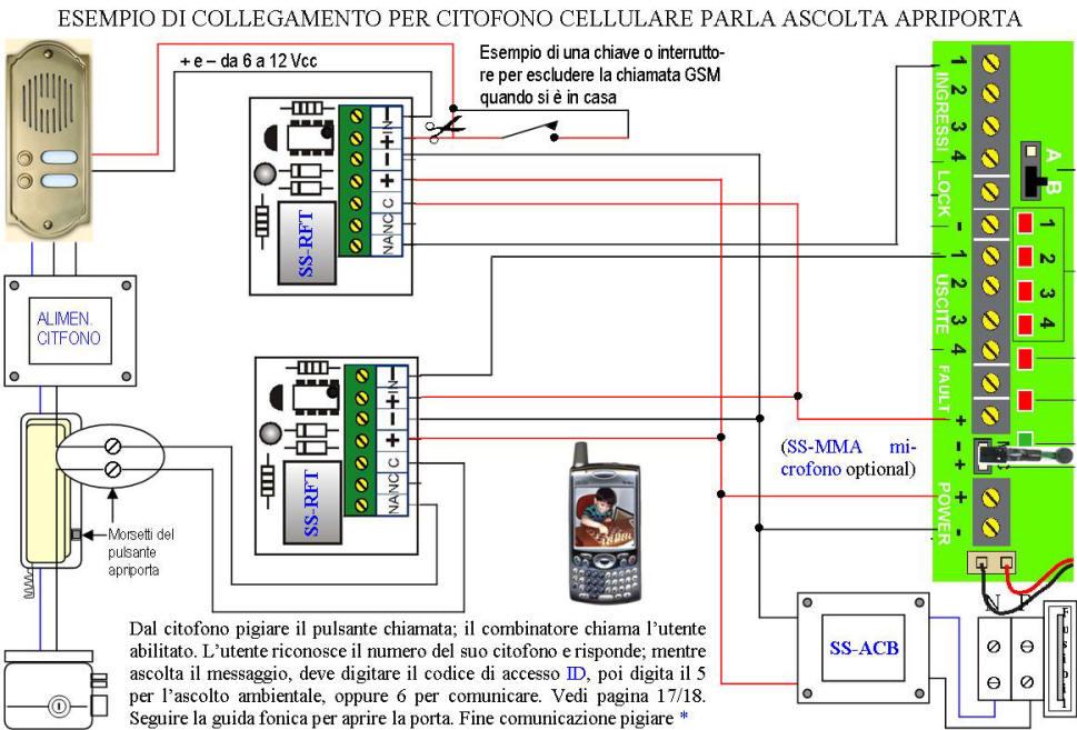 Citofono 5 Fili Schema.Dettagli Su Citofono Gsm Apri Cancello Porta Da Cellulare Parla Ascolta Monofamigliare