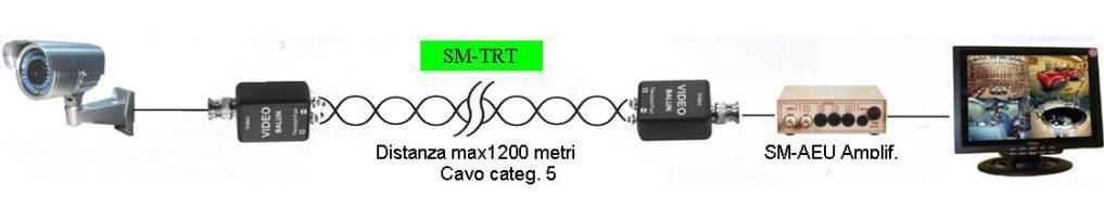 Trasmissione Segnali Videocompositi Securvera