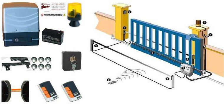 Automatismo Cancello Scorrevole 220/24 V. Securvera
