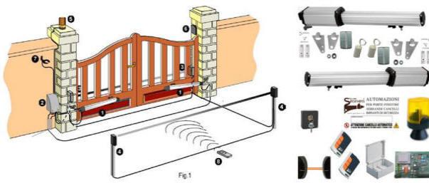 Cancelli Automatici Automatismi Battenti 220/24 V. Securvera