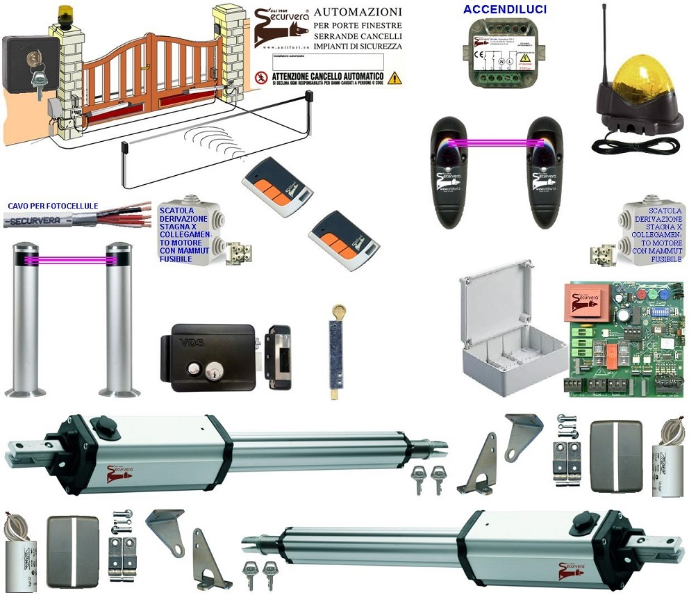 Esempio-Automatismo-Cancello_2Ante-Securvera