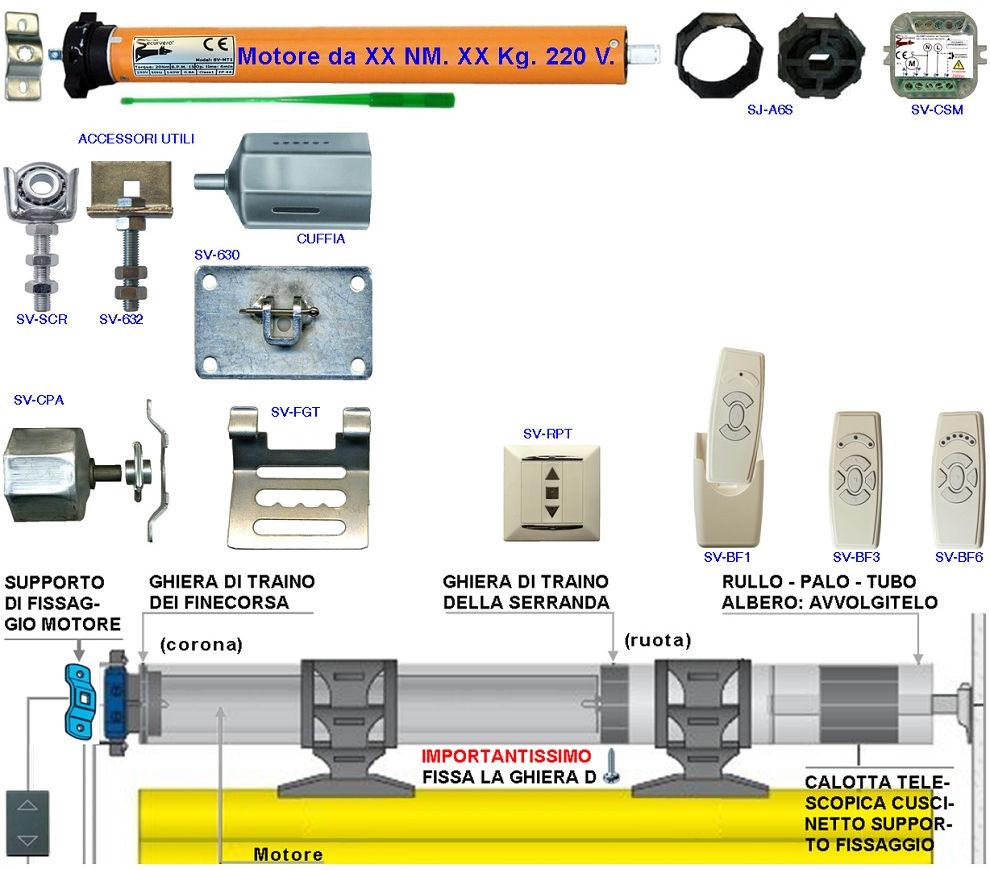 Tapparella Elettrica Automatica Securvera
