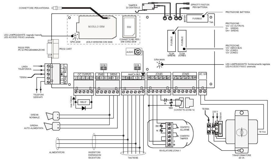 Radiocomando awacs at2 433 92 mhz bicanale antifurto for Autoclave funzionamento schema